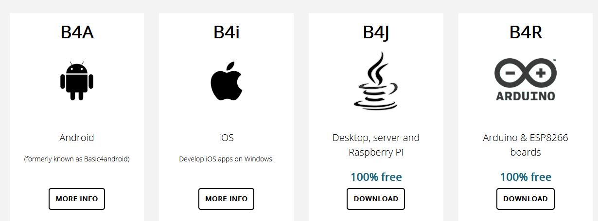 b4x products b4a